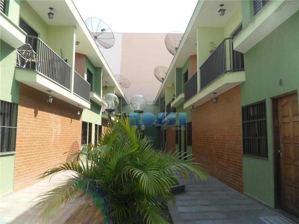 Condominio Fechado à venda, Vila Alpina.